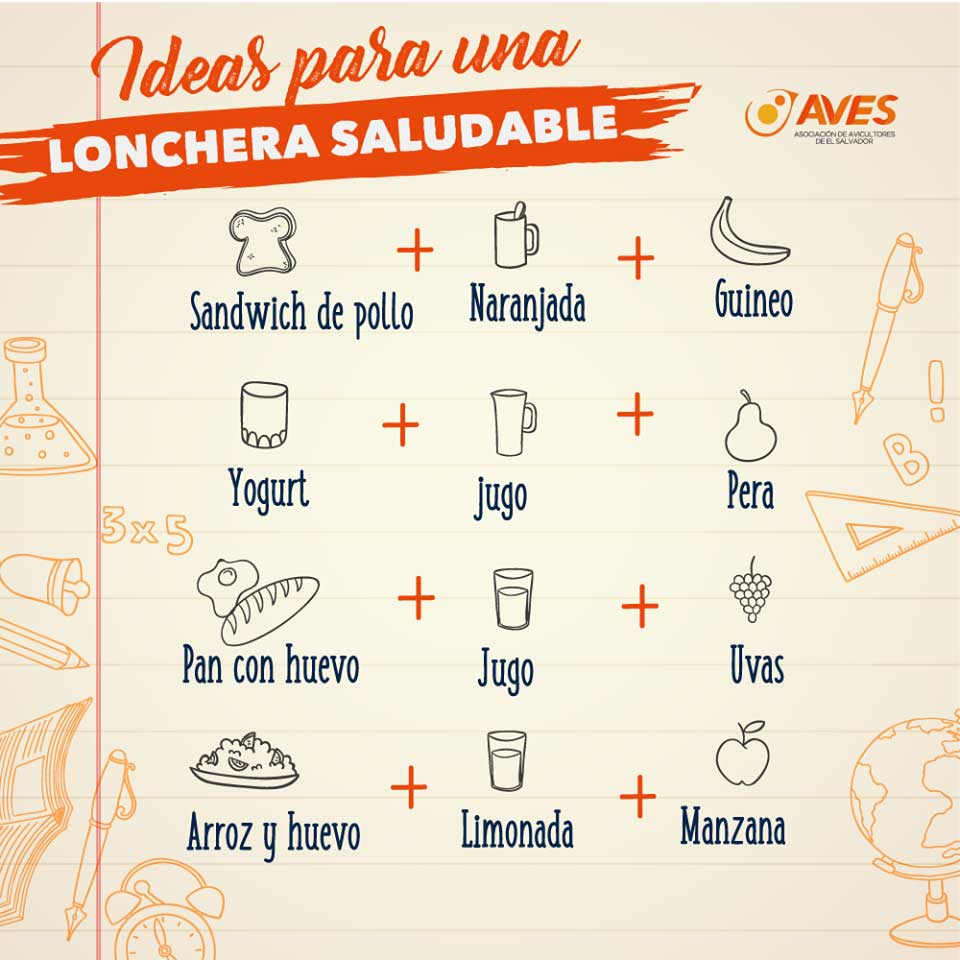 Ideas lonchera